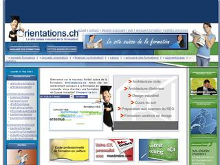 thumb Orientations.ch